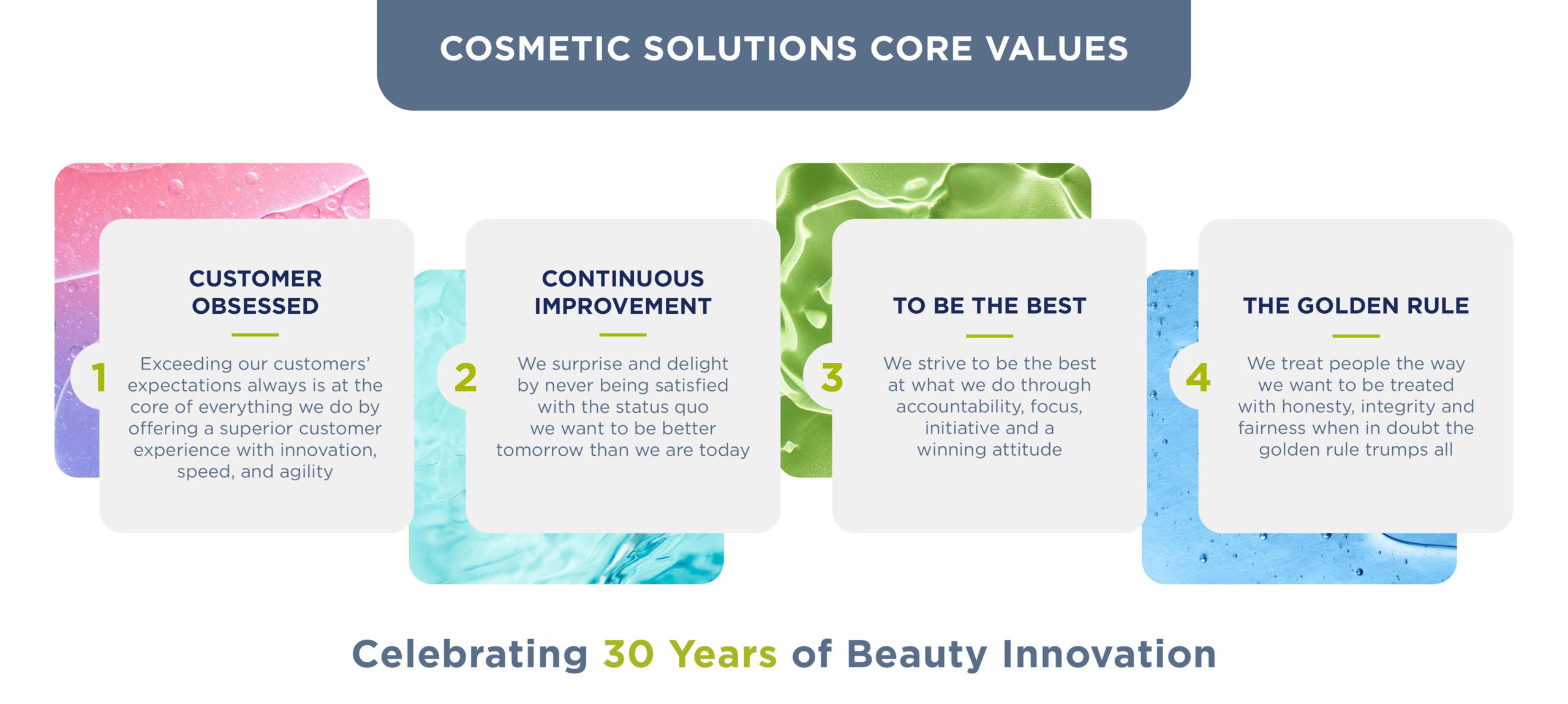 Cosmetic Solutions Core Values image